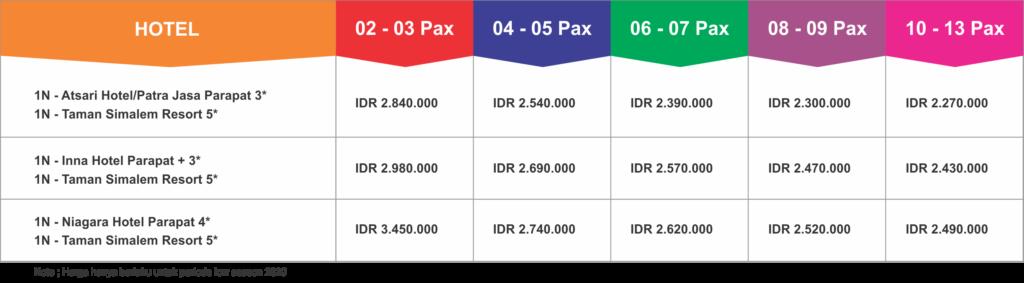 Best Medan Lake Toba Tour Package Taman Simalem Resort 3D/2N